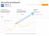 comparación-rentabilidad-inbestMe