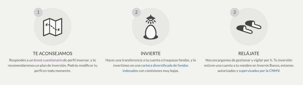 Se muestran los tres pasos para invertir en Indexa Capital
