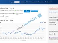 Rentabilidad-cuenta-indexacapital