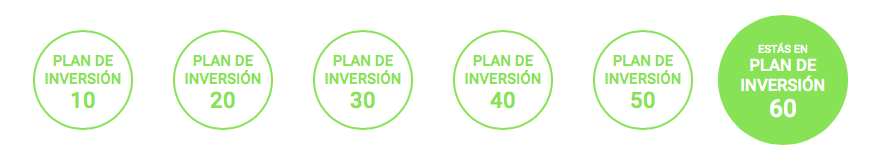 Se muestran las 6 carteras del roboadvisor finanbest en función de su nivel de riesgo y por las que opinamos en nuestra web