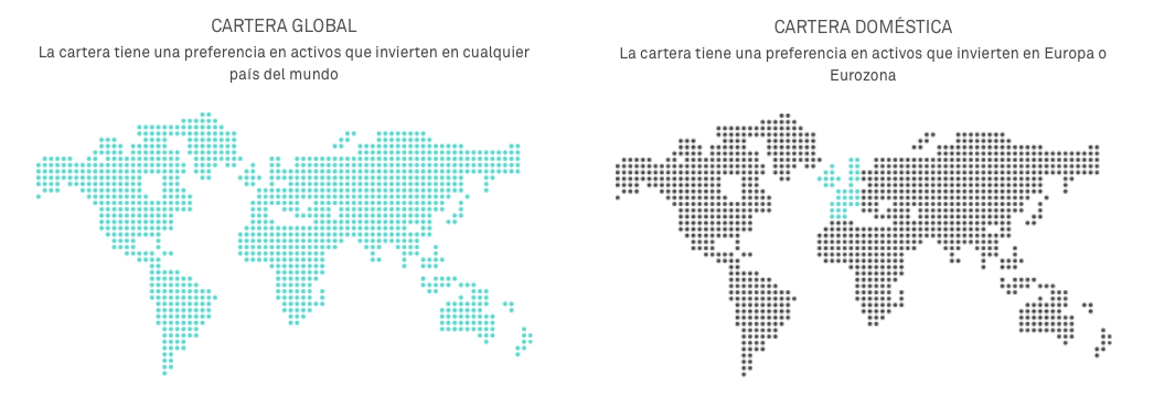 Mapas mundiales del alcance de las inversiones de Popcoin