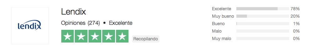 Comentarios reales de Lendix por parte de clientes españoles