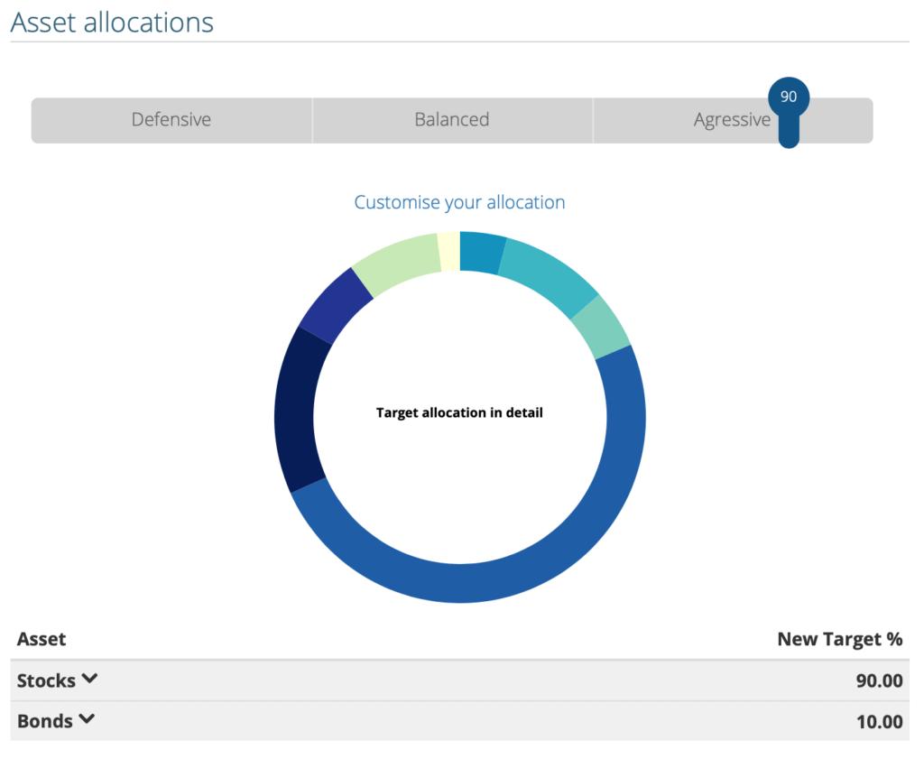 Plataforma de ETFmatic donde es posible modificar sus carteras automatizadas
