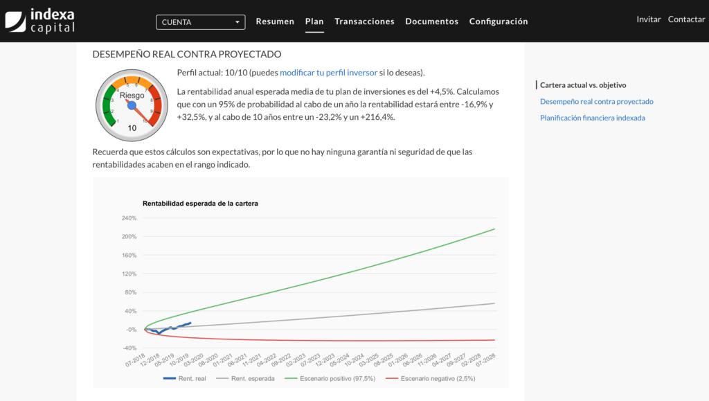 Gráfico con el plan estimado y la rentabilidad real de la cartera