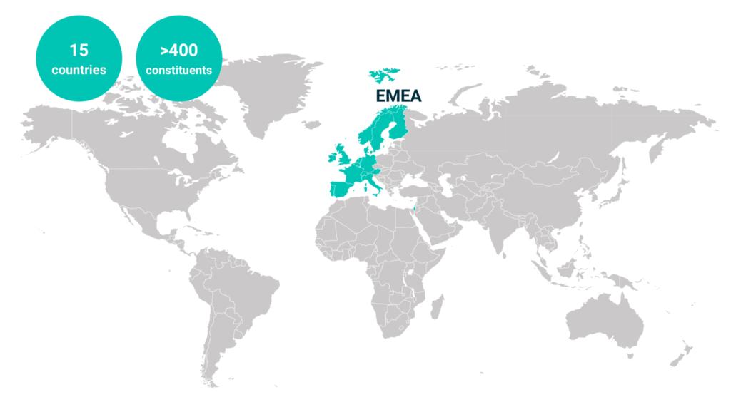 Mapa del índice MSCI Europe, de Europa