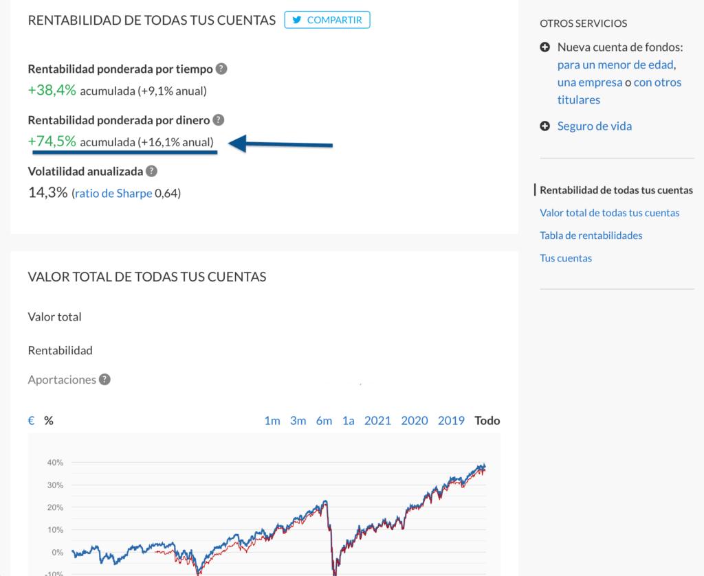 Captura para enseñar qué tal es Indexa Capital por dentro